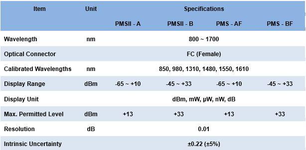 3.1 Optical Power Meter