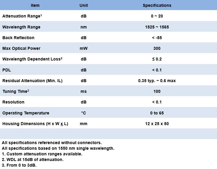 1.5.3 LT450 VOA Module