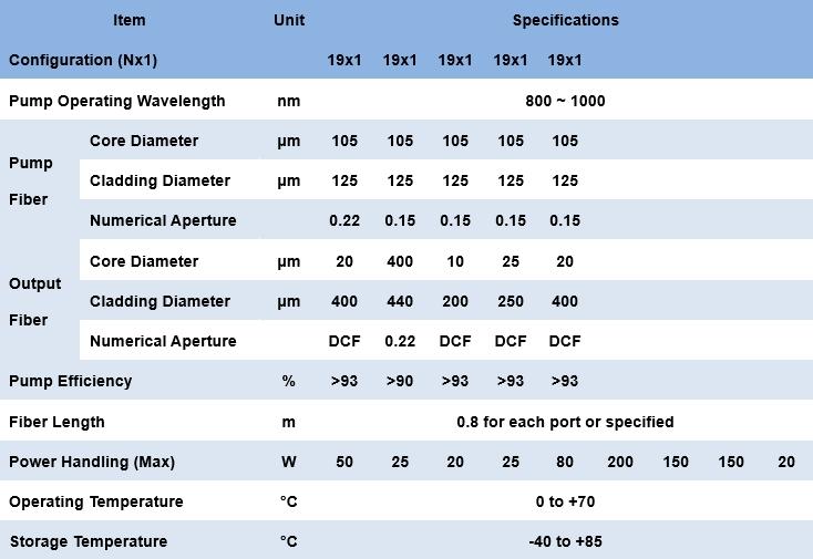 1.6.1 Nx1 High-Power Beam Combiner-3