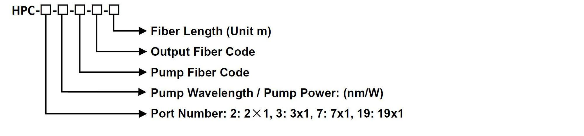 1.6.1 Nx1 High-Power Beam Combiner
