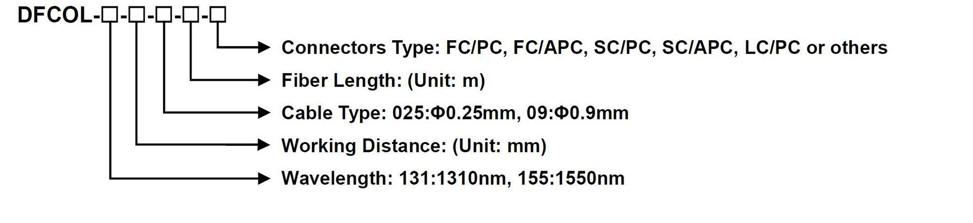 1.9.2 Dual Fiber Collimator