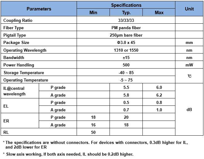 1x3 Polarization Maintaining Coupler-spec
