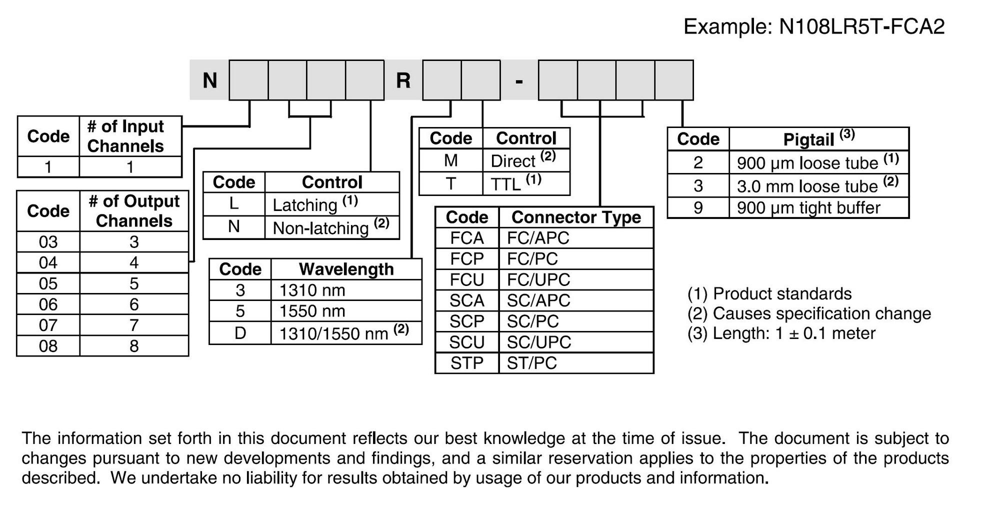 2.4.4 LT800 1xN Optical Switch
